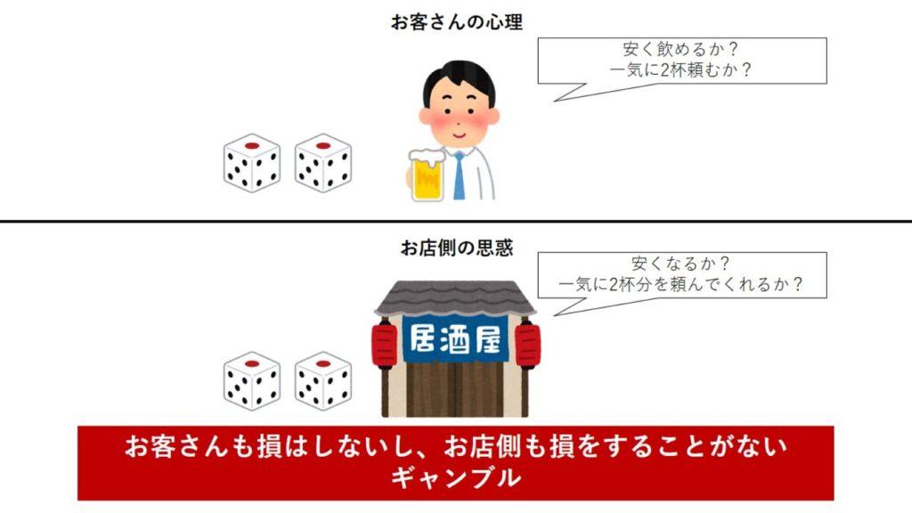 田中-チンチローギャンブル