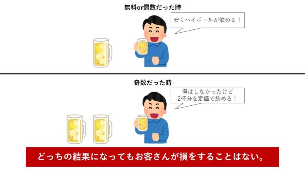 田中-チンチロー仕組み