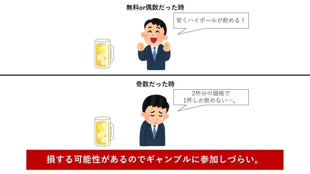 田中-チンチロー損
