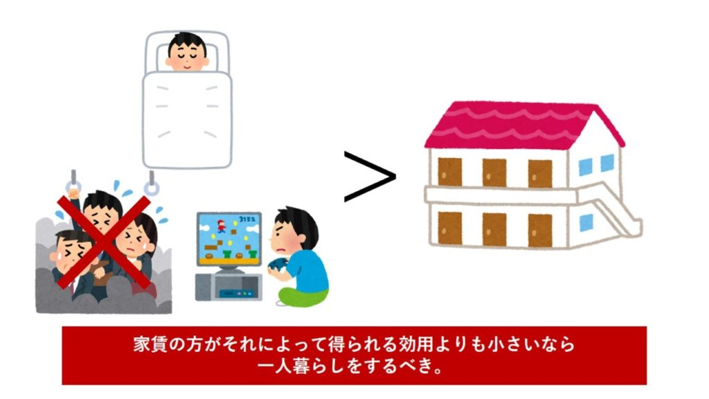 家賃ー考え方